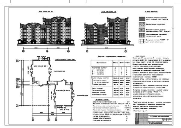 5-7 этажный жилой дом